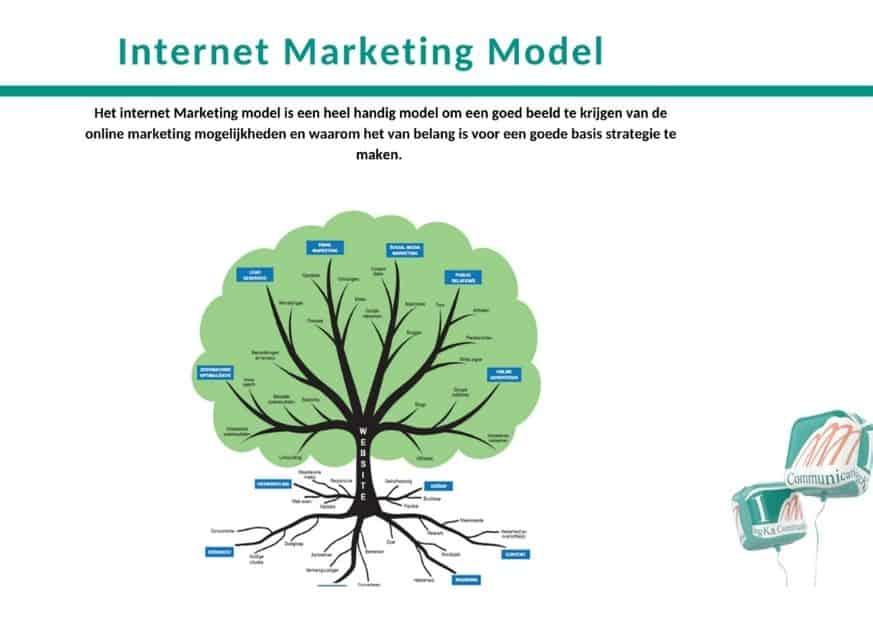 Online marketing - marketingboom